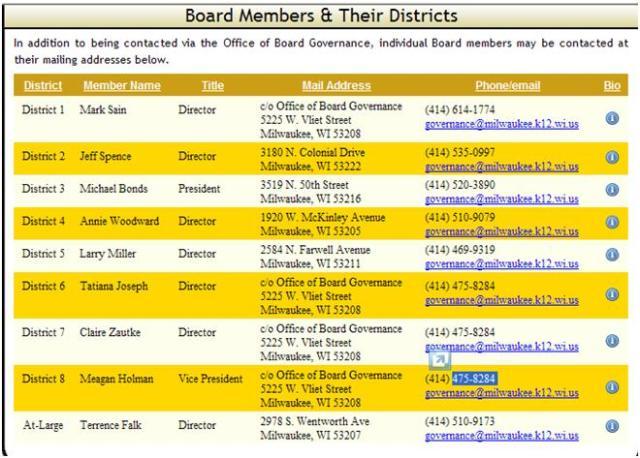 Board Memebers